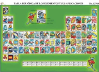 Tabla periodica y sus aplicaciones venta de material didactico en puebla tabla periodica y sus aplicaciones urtaz Image collections